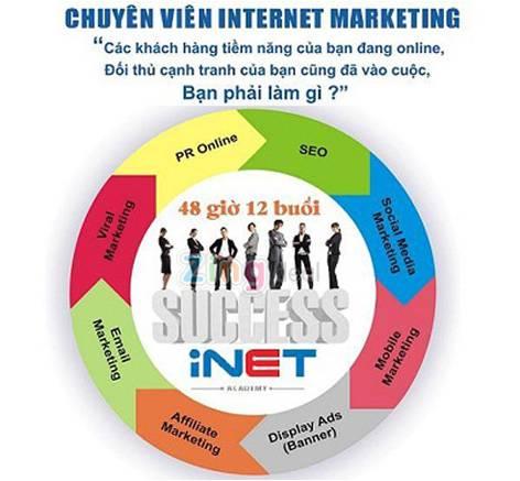 Khám phá sức mạnh tiềm ẩn của Internet Marketing